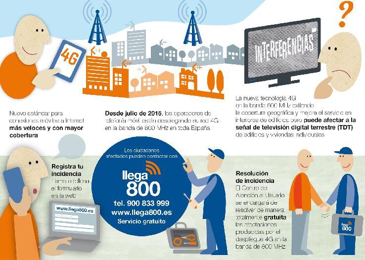 Conexiones móviles más veloces y mejor cobertura llegan a Escalona con el nuevo 4G